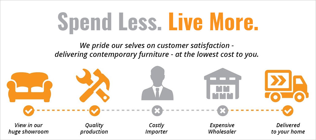 Spend Less. Live More.